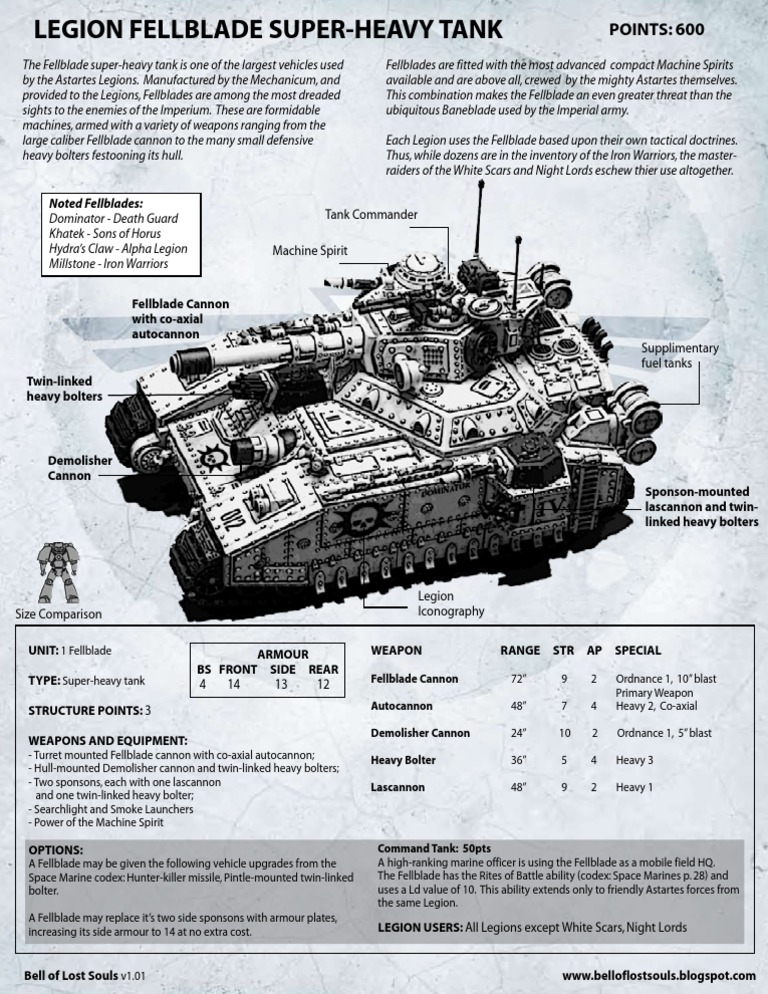 war zone damocles pdf