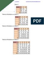 Tablas de Multiplicar en Base 2, 3, 4, 5, 6, 7, 8, 9, 11, 12 y 16