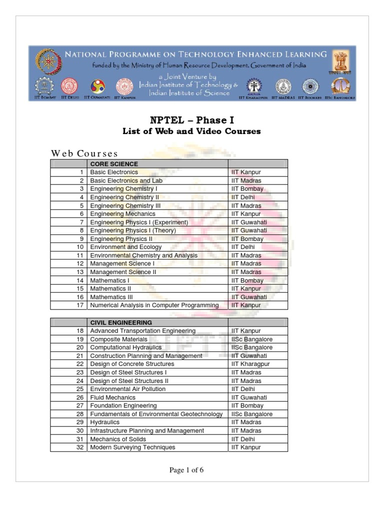 NPTEL List of Courses - Phase I | Engineering | Machines