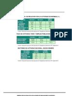 Informe Mujer Autonoma - Primer Semestre 2011