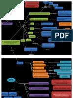 Mapa Conceptual de Java