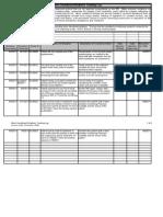 2011 BOLD Minor Deviation Violation Tracking Log