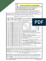 Ficha Sistemas de Numeracion