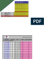 Mapa de Deltas e Gaps_Frente FI_V01 Leo