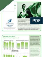 Super Green Consumers Study
