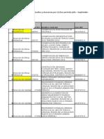 Contratos de Obras, Estudios yAsesorias Por Licitar Periodo Julio - Septiembre 2011