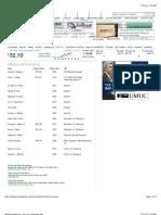 LRN Executive Pay - K12 Inc. Executive Pay