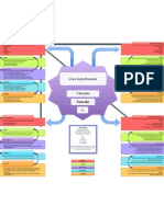 Urea Cycle PDF