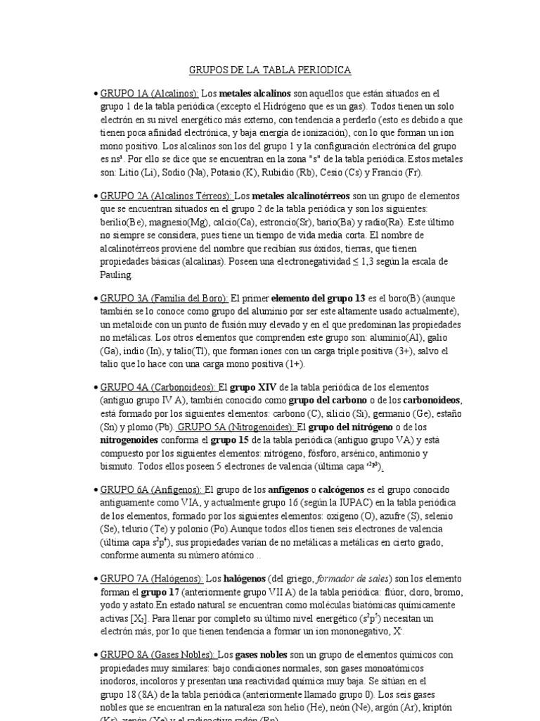 Grupos de la tabla periodica 1537433878v1 urtaz Image collections