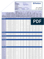 Industrial ElectropaK Engines Selector Charts