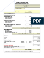 Iowa NCAA Expense Report for 2011 Insight Bowl