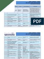 Resultados de Audiencias del Area Jurídico Penal del 4 al 15 de julio de 2011