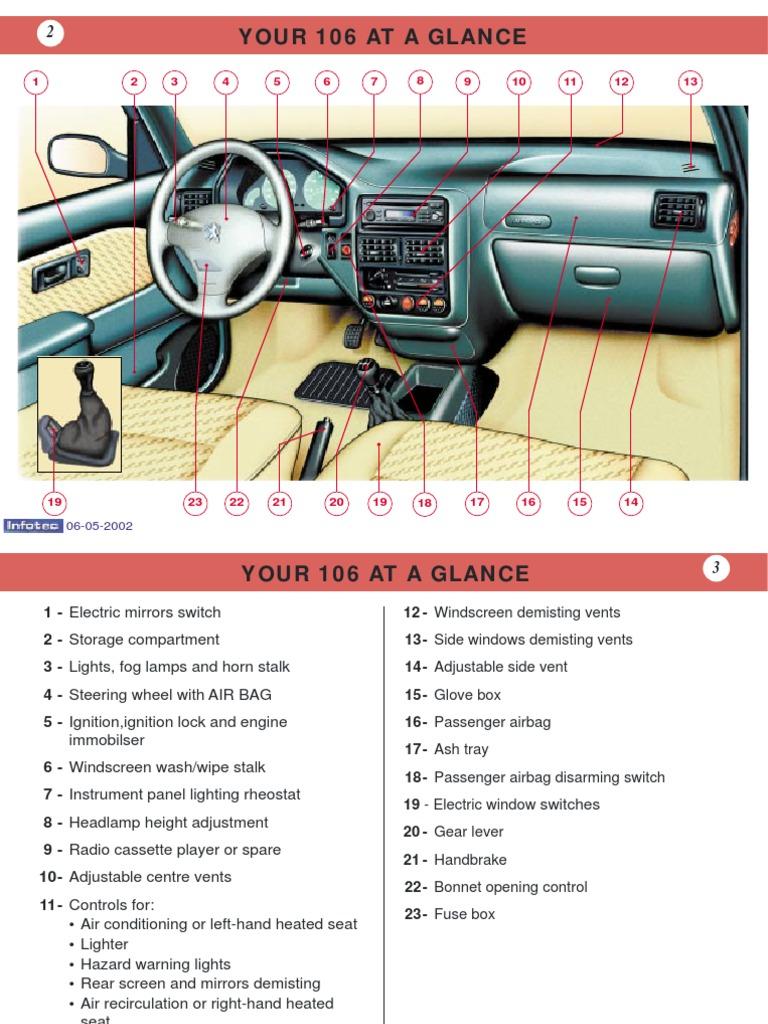 Peugeot 106 Manual 2 Airbag Compact Cassette Fuse Box Car Vent Mount