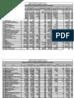 Comparativo Ptal Jun 2010 -2011