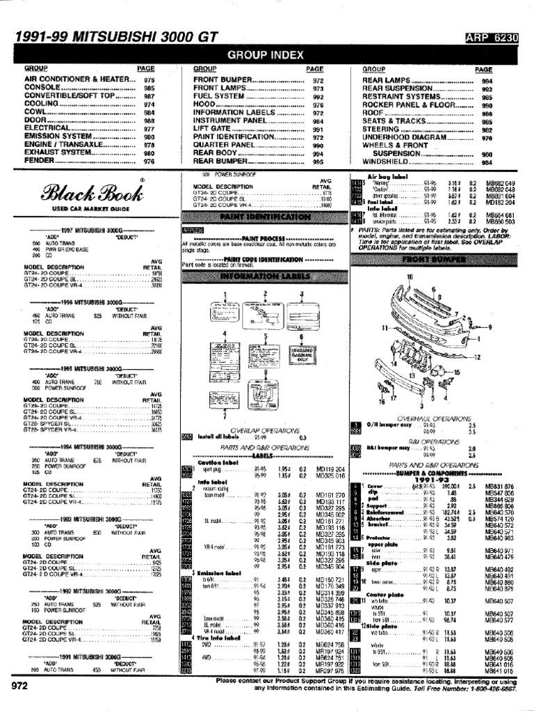 Parts-Manual-3000GT-1991-1999