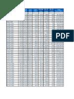 Parekh Aluminex Daily Prices1