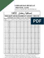 imsakiyah ramadhan banda aceh 1432