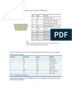 HP SCS Serial Console Server Pinout