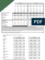 June 2011 Financials