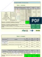 Prestação de Contas 2º Semestre 2011 - Forma 1 (Conforme Orçamento)