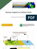 M3 L4 CarbonCycle&HumanImpact
