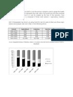 GDP Assignment Final
