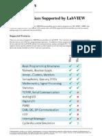 Microcontrôleurs ARM supportés par LabVIEW