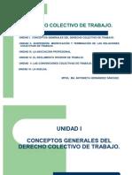 Apuntes de Derecho Colectivo Del Trabajo.