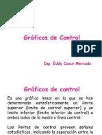 II.9 Unidad CEP G Control Variables