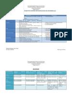 Cuadro comparativo entre metodologías de desarrollo