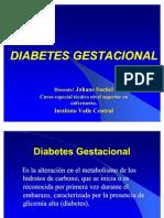paciente con diabetes gestacional más préstamos