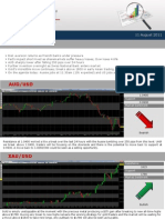 Forex Market Insight 11 August 2011