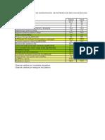Capacidad Sustentacion Potreros Bovinos Ipa