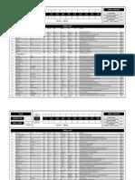 Sanura Druid Spell List (LvL 1)