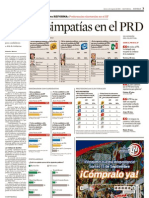 Preferencias electorales en el DF