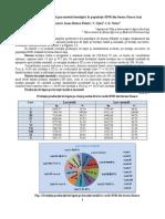 Cercetări privind parametrii fenotipici la populaţia BNR din ferma Dancu Iaşi