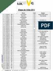 Classificações Etapa da Volta - 73ª Volta a Portugal - Jogos Santa Casax