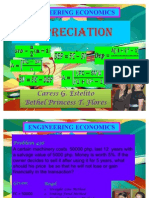 7 Methods of Depreciation
