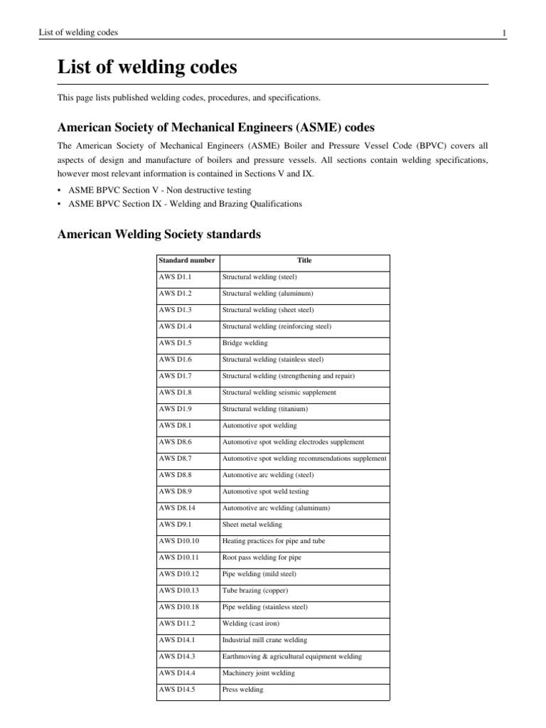 List Of Welding Standards Welding Pipe Fluid Conveyance