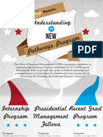 "Understanding the Federal ""Pathways Program"" Infograph"