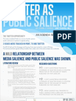 Twitter & Agenda Setting - A Time Series Analysis of Public Salience