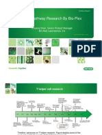 Th17 Pathway Research by Bio-plex