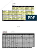 Sales Pipeline Funnel Management Report Template