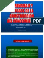 Aprendizaje y Metodos de La Construccion Del Conocimiento 1219179712814772 8