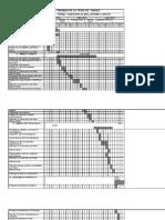 Cronograma Del Plan de Trabajo de La Tesis de Grado