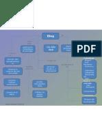Mapa Conceptual Del Blog