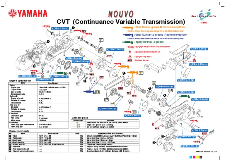 Cvt  Continuance Variable Transmission   Shell Dolium