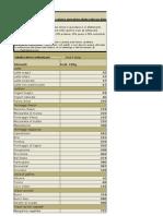 Tabelle Calorie Degli Alimenti