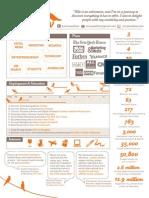 Erica Swallow's Infographic Resume