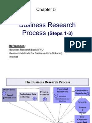 05  Research Process Steps 1-3 | Case Study | Scientific Method